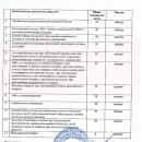 Образец диплома инструктора ЛФК (приложение) 2 стр.